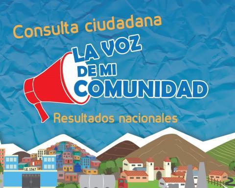 CONSULTA A MÁS DE 80 MIL PERSONAS MARCA LA AGENDA DE CANDIDATOS Y CANDIDATAS EN ELECCIONES REGIONALES Y MUNICIPALES 2018