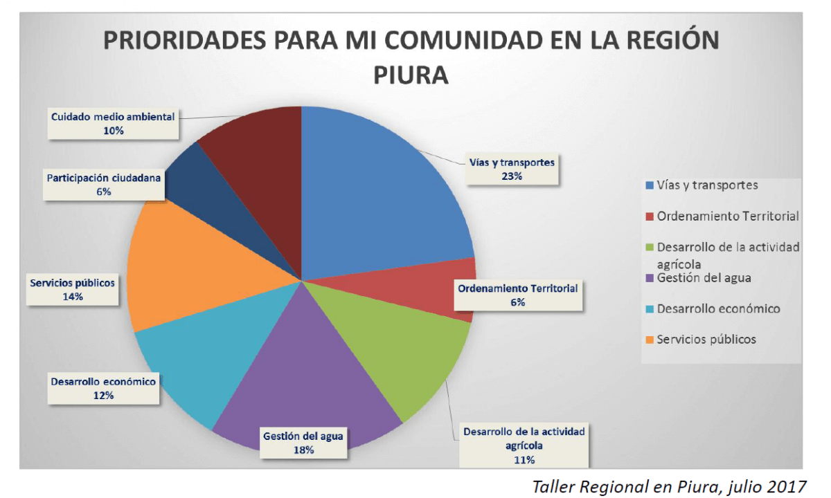 comunidad_piura_1.png