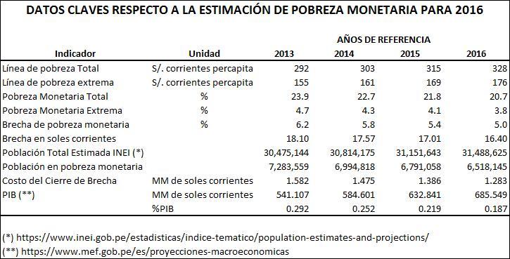 cuadro_pobreza_mclcp.jpg