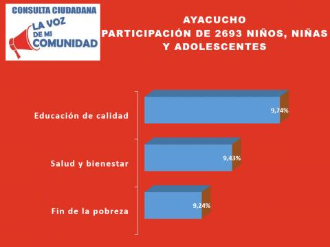 med3_ayacucho_ninosssss.png